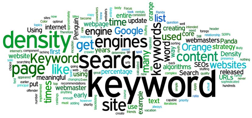 плотность ключевых слов в тексте