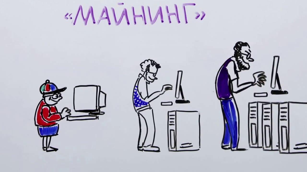 Программы-майнеры