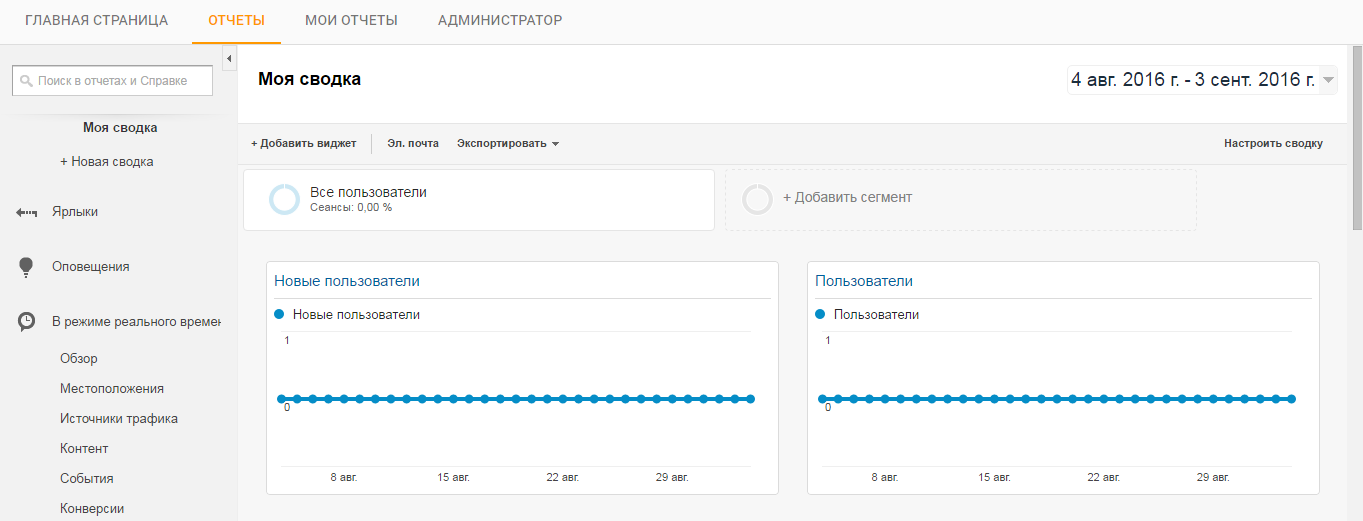 скрыть меню Google Analytics