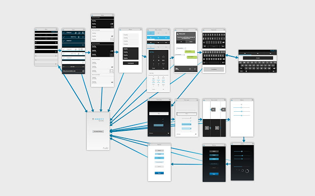 Процесс проектирования UX интерфейсов — пошаговая инструкция