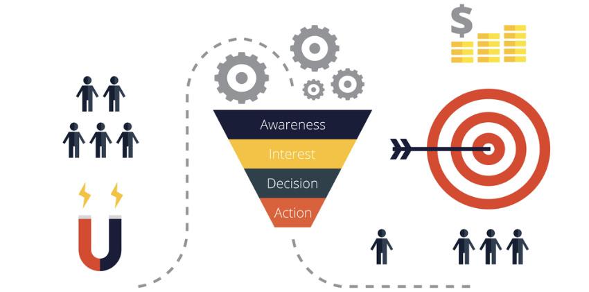 Что такое CR в рекламе: понятие в маркетинге и формула