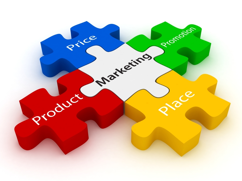 эффективность маркетинга
