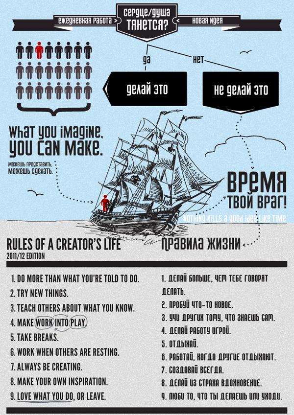 использование инфографики