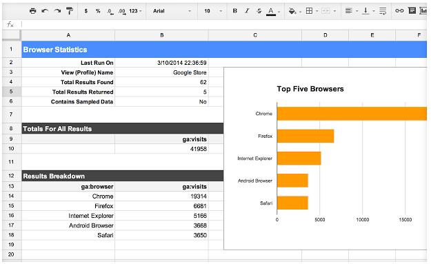 дополнение таблиц Google Analytics